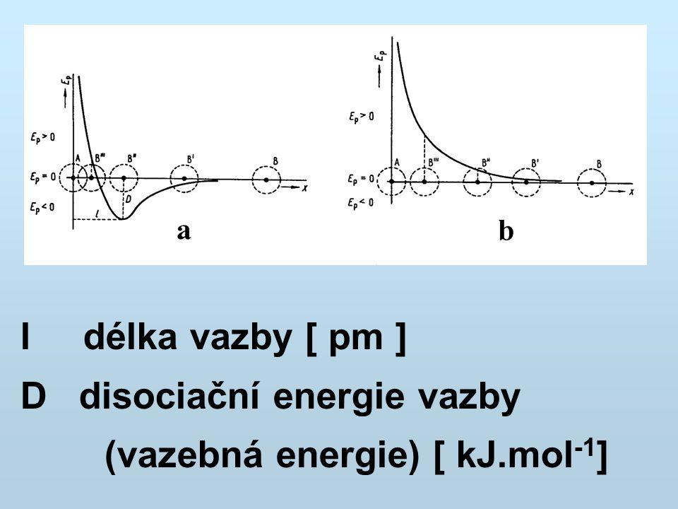 l délka vazby [ pm ] D disociační energie vazby (vazebná energie) [ kJ